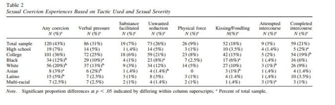 Sexueller Zwang gegen Männer 2