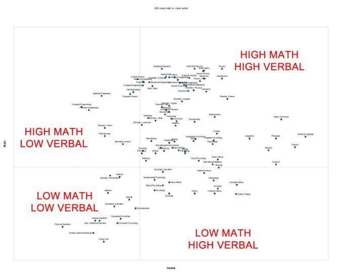 Mathematik Sprache Fähigkeiten