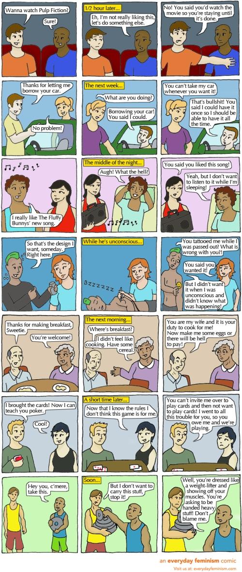Consent Rape Culture