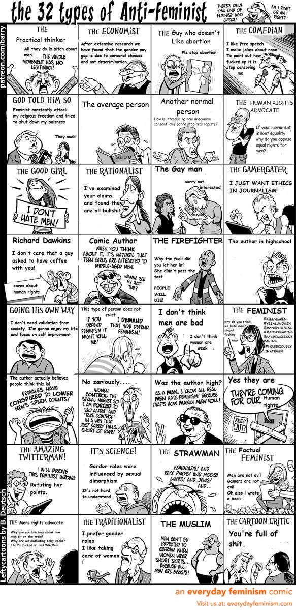 32 Typen von Antifeminismus