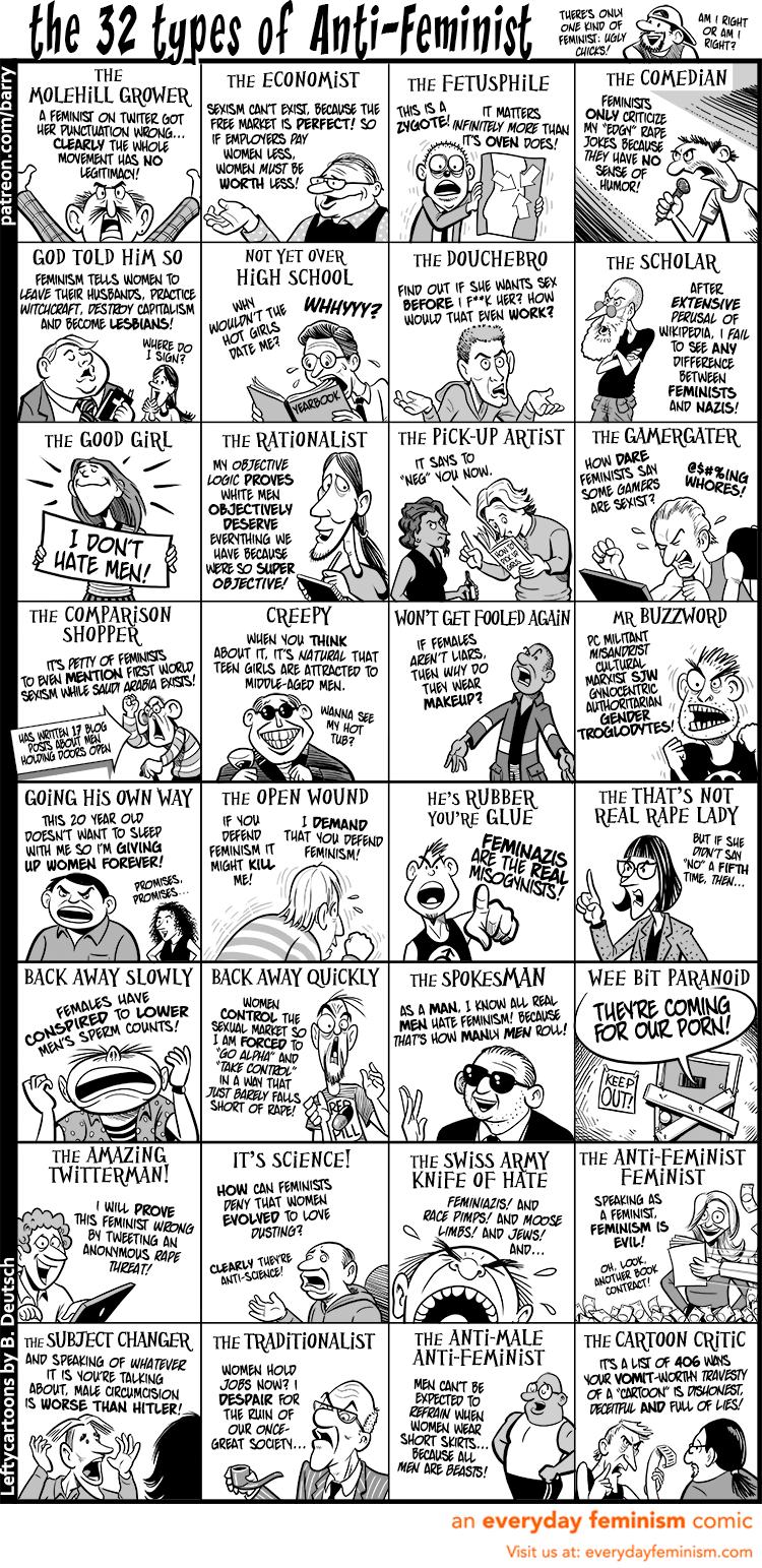 32 verschiedene Typen von Antiifeminist