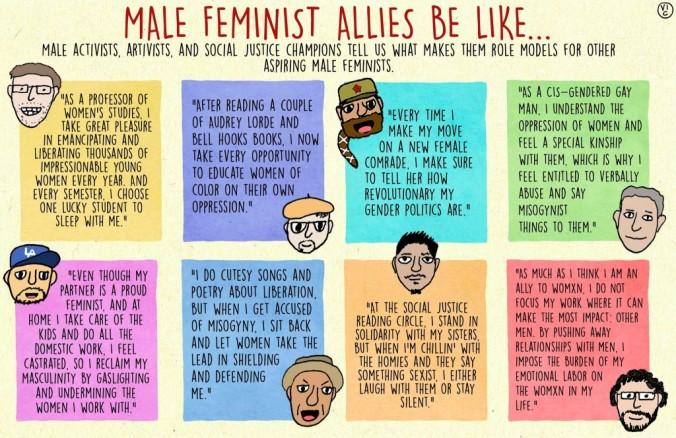 Männliche Feministen