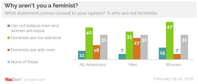 Antifeminismus