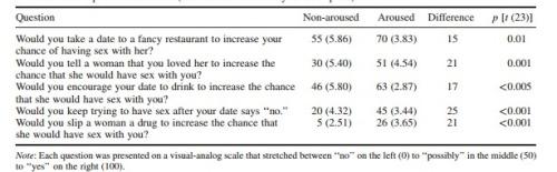 Sexuelle Erregung Denken2