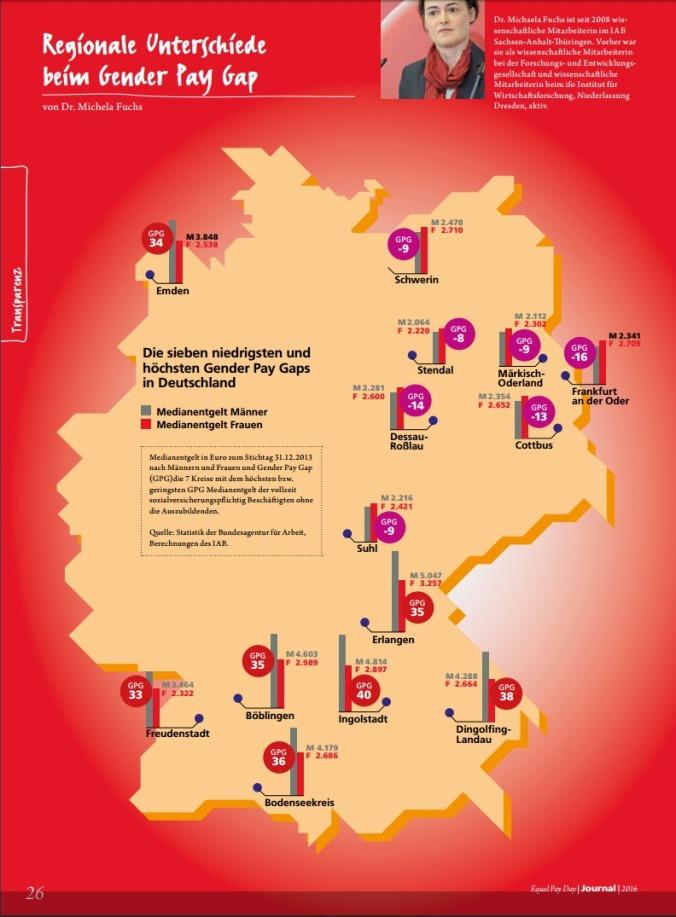 Regionale Unterschiede im Gender Pay Gap Deutschland