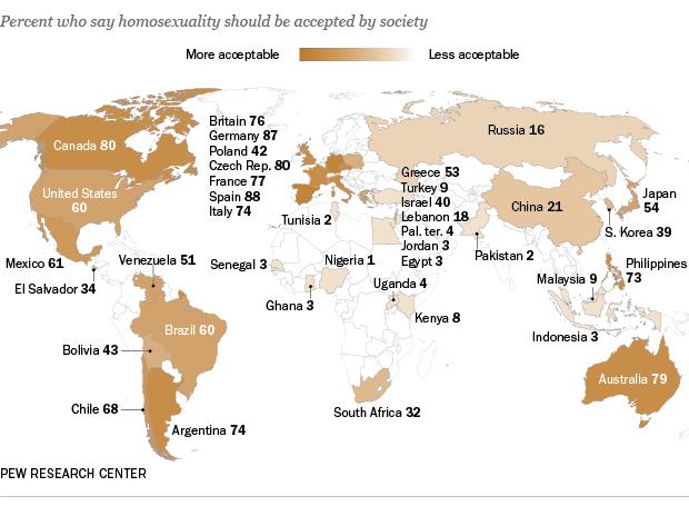 Akzeptanz Homosexualität